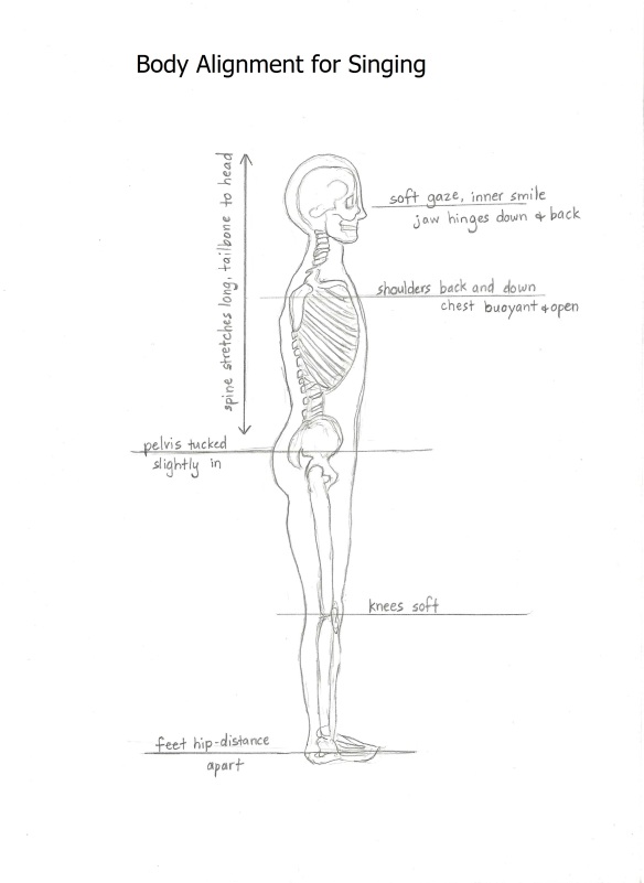 body-alignment-for-singing1
